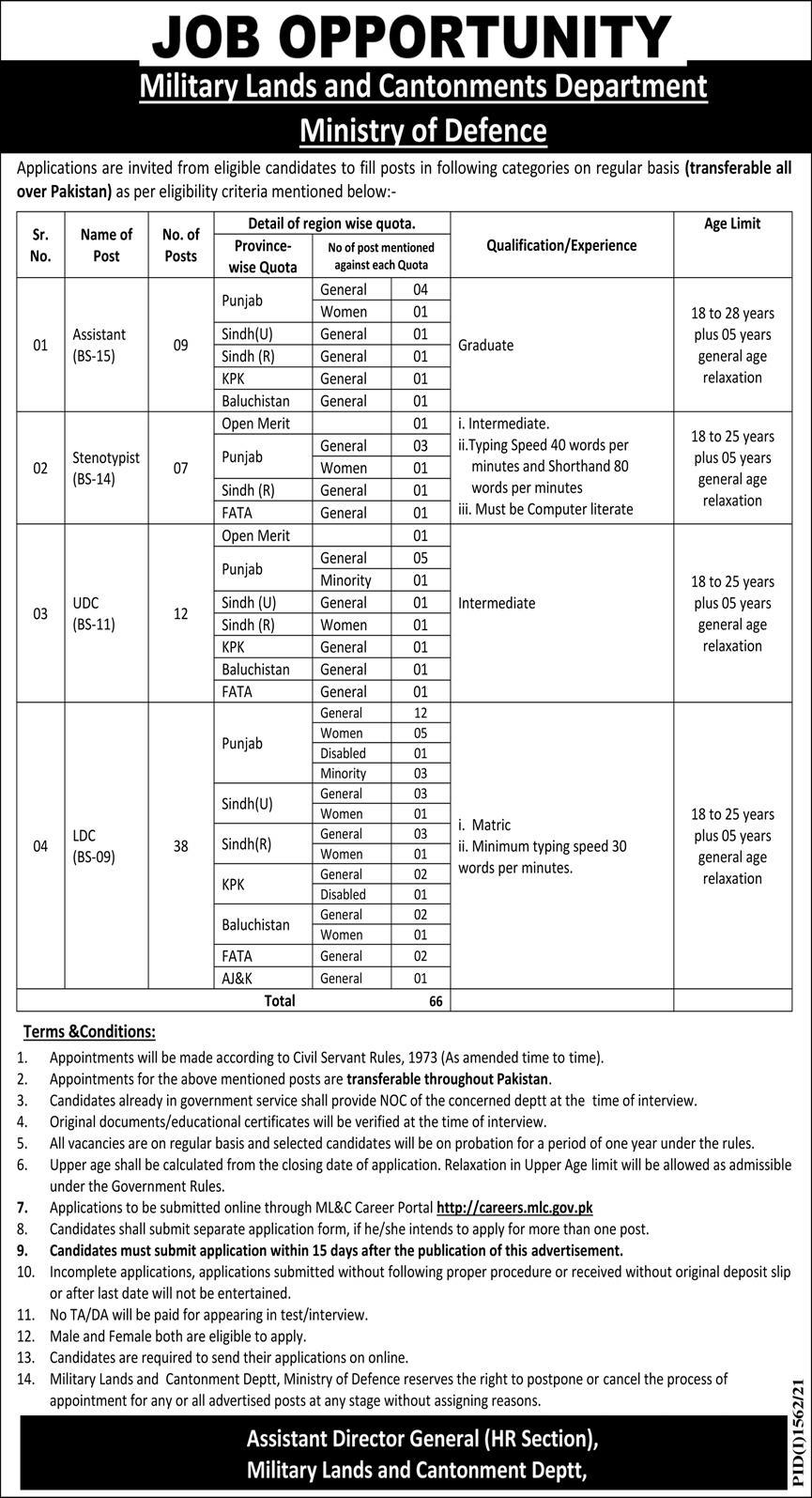 Military Land And Cantonment Department MLC Jobs 2021